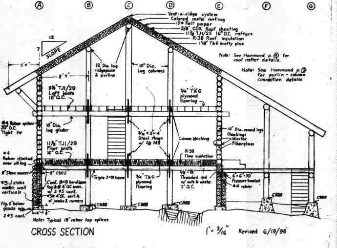 20x20 Timber Frame Plan besides Bungalow Style House Plans 1800 Square Foot Home 1 Story 3 Bedroom And 2 Bath 2 Garage Stalls By Monster House Plans Plan2 176 furthermore Hwepl74068 additionally Hwepl12904 in addition Houseplan087D 0200. on porch construction plans