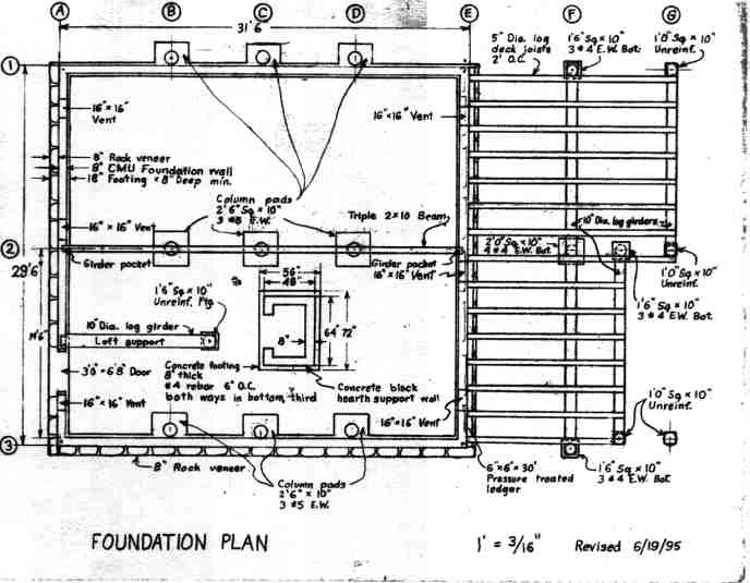 Glossary for Foundation plan drawing
